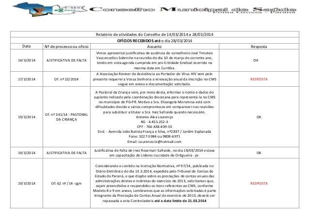 Relatório de atividades do Conselho de 14/03/2014 a 28/03/2014 OFÍCIOS RECEBIDOS até o dia 28/03/2014 Data Nº de processo ...