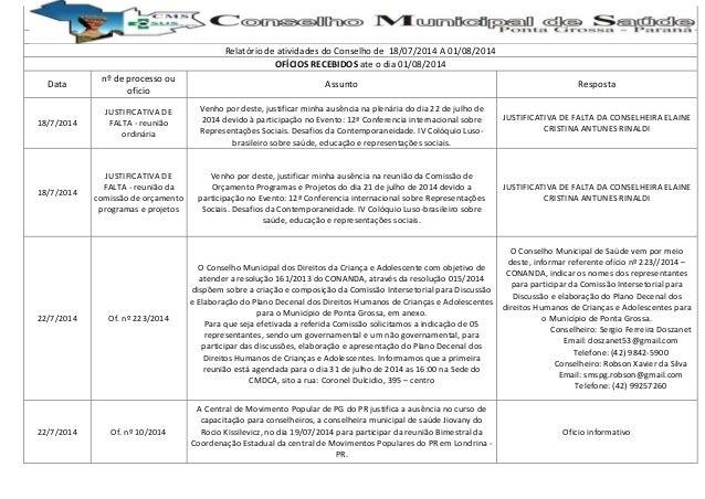 Relatório de atividades do Conselho de 18/07/2014 A 01/08/2014 OFÍCIOS RECEBIDOS ate o dia 01/08/2014 Data nº de processo ...