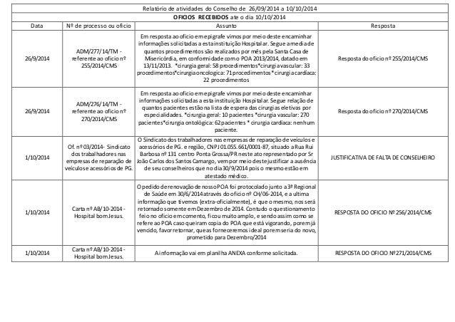Relatório de atividades do Conselho de 26/09/2014 a 10/10/2014  OFICIOS RECEBIDOS ate o dia 10/10/2014  Data Nº de process...