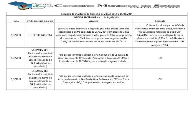 Relatório de atividades do Conselho de 28/02/2014 a 14/03/2014 OFICIOS RECEBIDOS ate o dia 14/03/2014 Data nº de processo ...