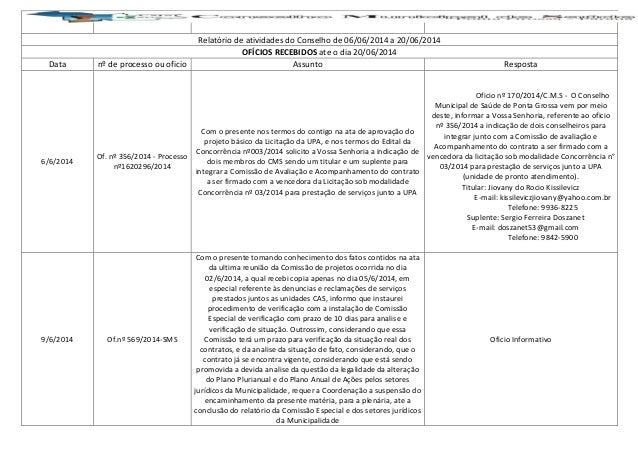 Relatório de atividades do Conselho de 06/06/2014 a 20/06/2014 OFÍCIOS RECEBIDOS ate o dia 20/06/2014 Data nº de processo ...