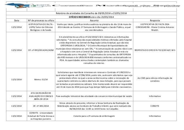 Relatório de atividades do Conselho de 09/05/2014 a 23/05//2014 OFÍCIOS RECEBIDOS ate o dia 23/05/2014 Data Nº de processo...