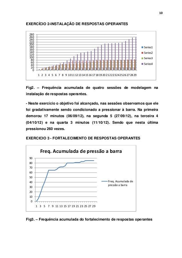 10  EXERCÍCIO 2-INSTALAÇÃO DE RESPOSTAS OPERANTES 280 260 240 220 200 180 160 140 120 100 80 60 40 20 0  Series1 Series2 S...