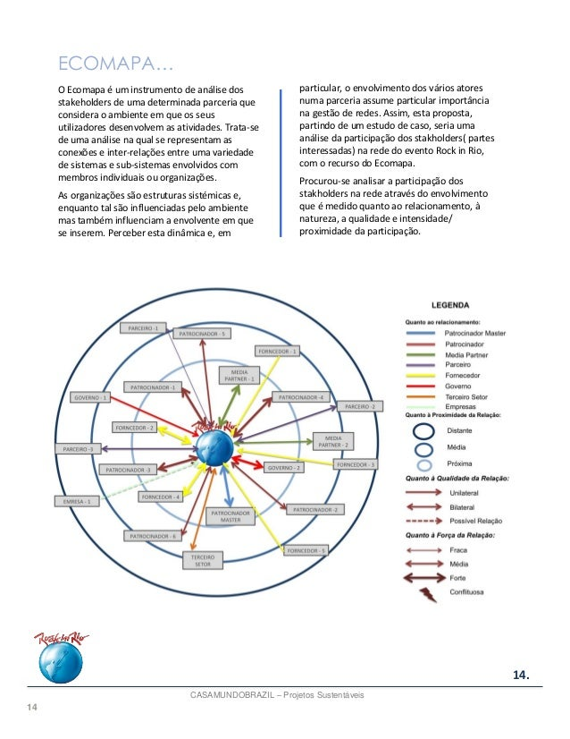 14 ECOMAPA… O Ecomapa é um instrumento de análise dos stakeholders de uma determinada parceria que considera o ambiente em...