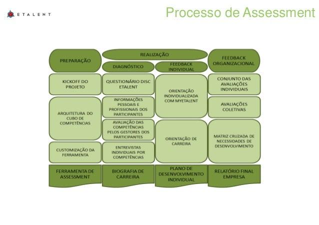 Relatório final de assessment empresa v 2 Slide 3