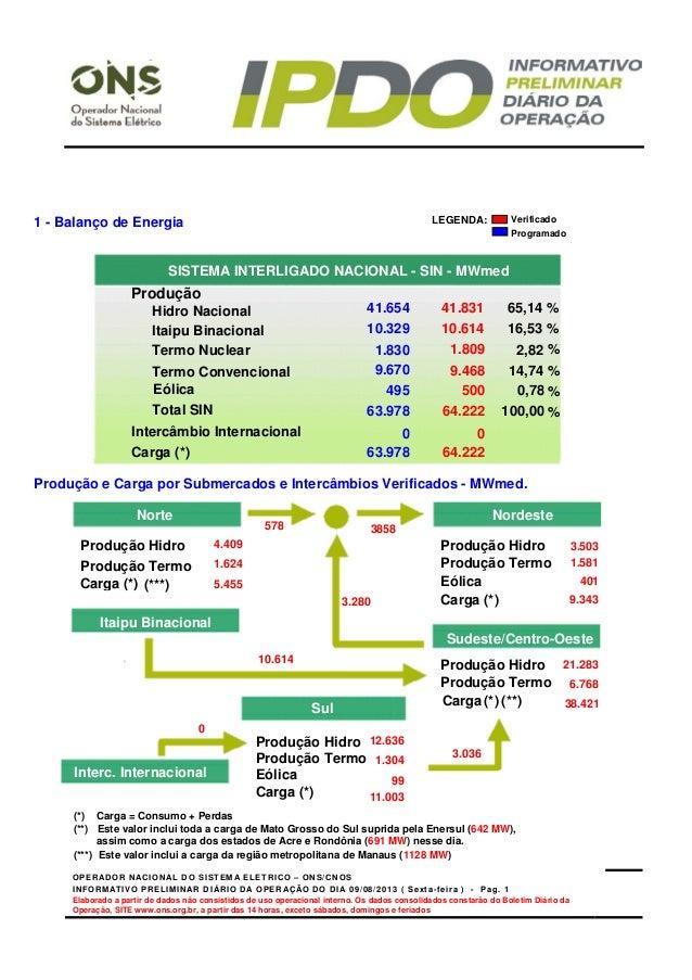 OPERADOR NACIONAL DO SISTEMA ELÉTRICO – ONS/CNOS INFORMATIVO PRELIMINAR DIÁRIO DA OPERAÇÃO DO DIA 09/08/2013 ( Sexta-feira...