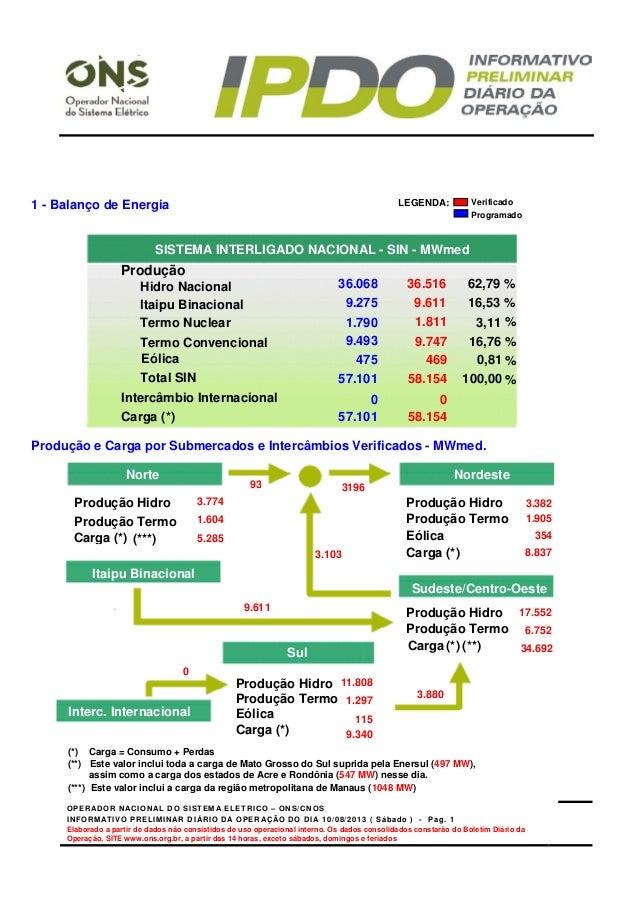OPERADOR NACIONAL DO SISTEMA ELÉTRICO – ONS/CNOS INFORMATIVO PRELIMINAR DIÁRIO DA OPERAÇÃO DO DIA 10/08/2013 ( Sábado ) - ...