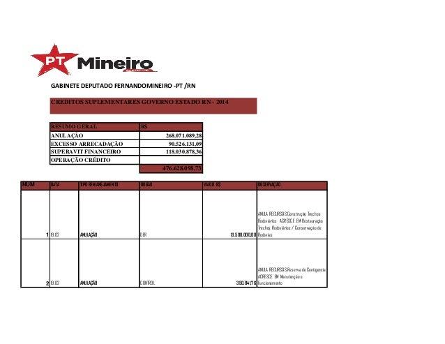 GABINETE DEPUTADO FERNANDOMINEIRO -PT /RN CREDITOS SUPLEMENTARES GOVERNO ESTADO RN - 2014 RESUMO GERAL R$ 268.071.089,28 9...