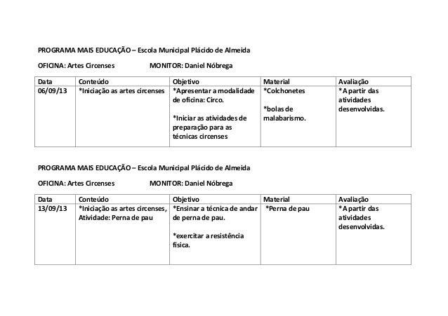PROGRAMA MAIS EDUCAÇÃO – Escola Municipal Plácido de Almeida OFICINA: Artes Circenses MONITOR: Daniel Nóbrega Data Conteúd...