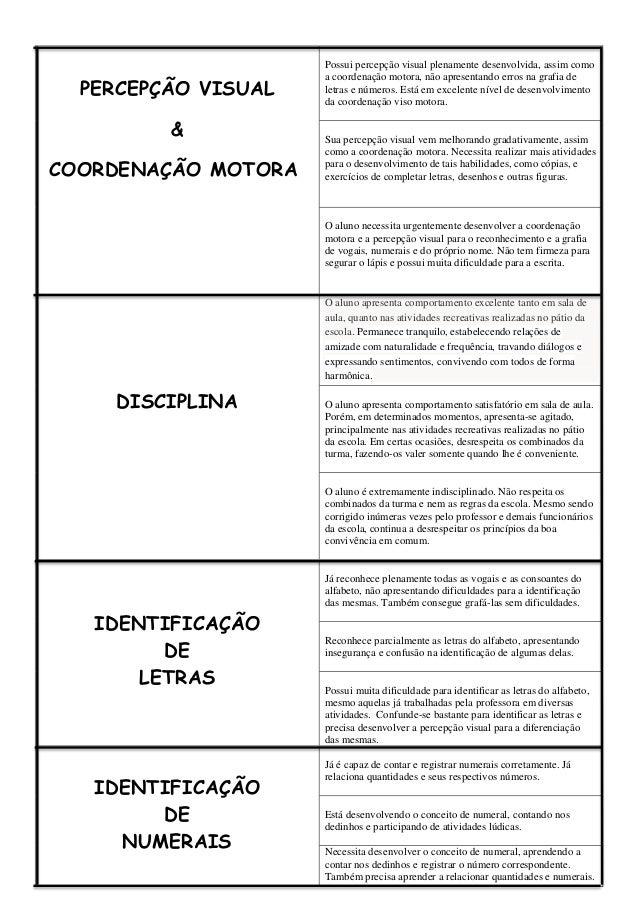 Well-known Relatórios Educação Infantil GU18