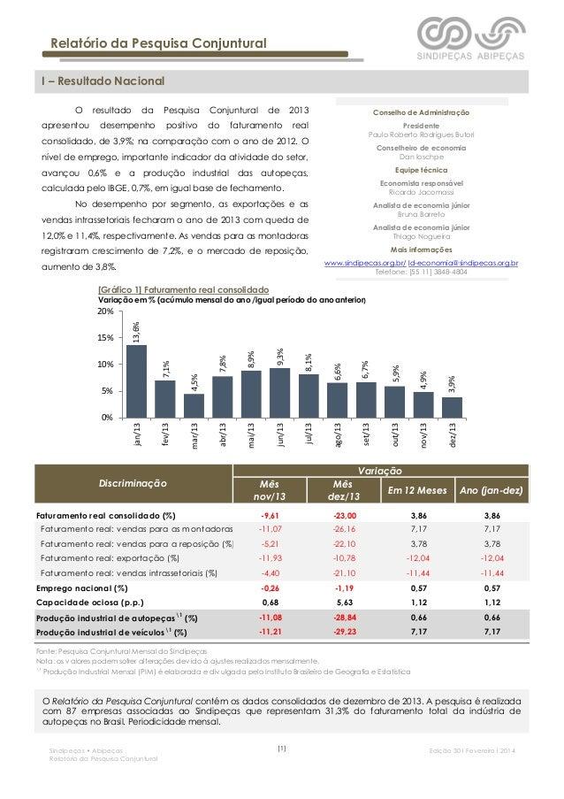 Relatório da Pesquisa Conjuntural I – Resultado Nacional O apresentou  resultado  da  Pesquisa  Conjuntural  desempenho  p...