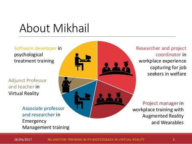 About Mikhail 328/06/2017 Researcher and project coordinator in workplace experience capturing for job seekers in welfare ...