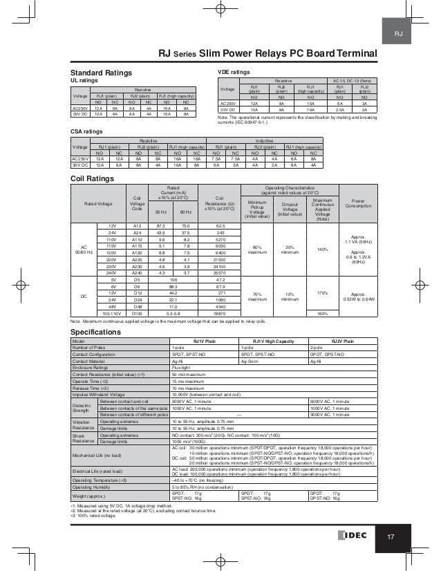 catalog relay idec wwwhaophuongcom 18 638?cb\=1490072567 rh2b ul wiring diagram rh2b wiring diagrams idec rh2b wiring diagram at gsmportal.co