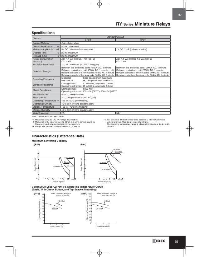"SPI 13-726-5 Test Indicator /& Quill Clamp Holder Set 1-7//8"" for Bridgeport Mill"