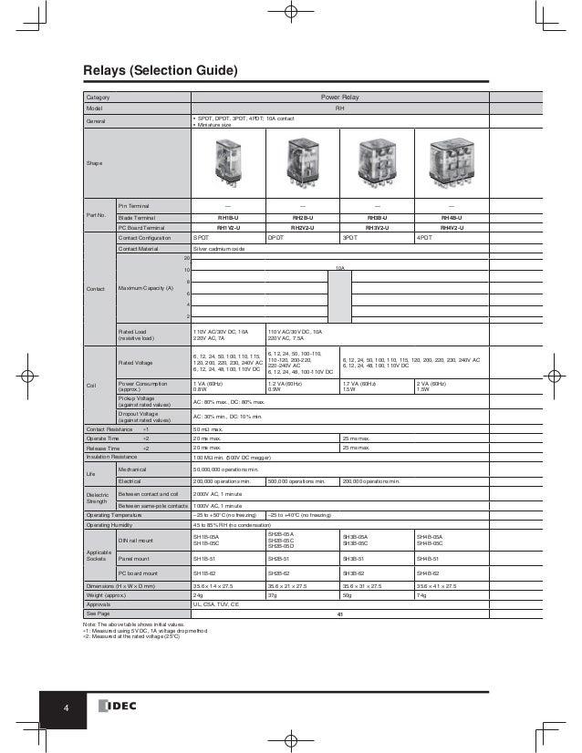 Idec Relay Wiring Diagram