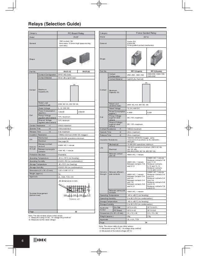 catalog relay idec www haophuong com rh slideshare net Wiring Diagram Symbols Light Switch Wiring Diagram