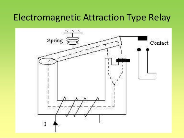 Relay And Switchgear Protection - Electromagnetic relay meaning