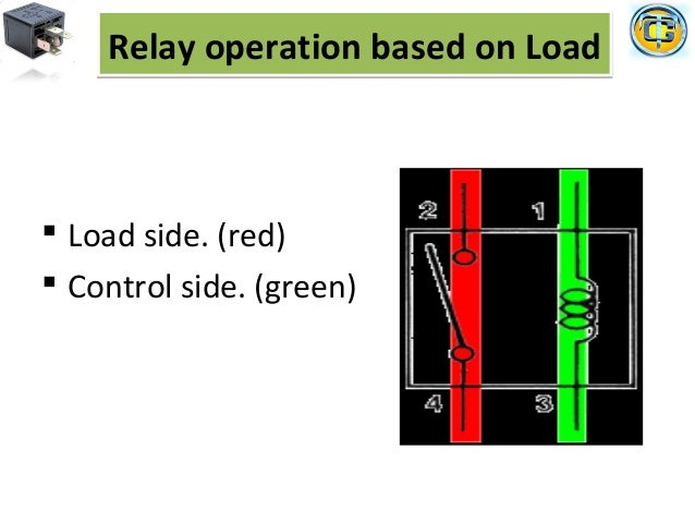 Relay Presentation PPT by Gnesh
