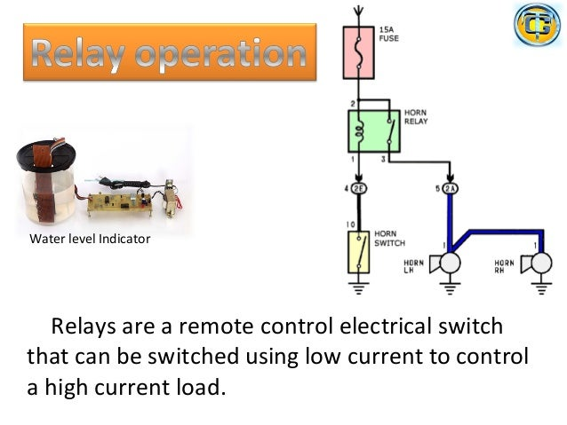 Relay Presentation PPT By Gnesh - Electromagnetic relay symbol
