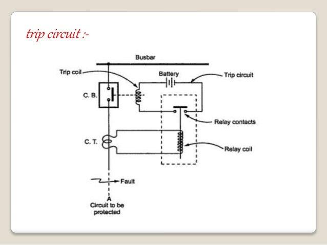 relay distance relay basics rh slideshare net Relay Circuit Symbol Relay Circuit Symbol