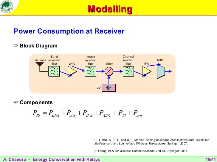 Energy Conservation In Wireless Communication Systems With Relays
