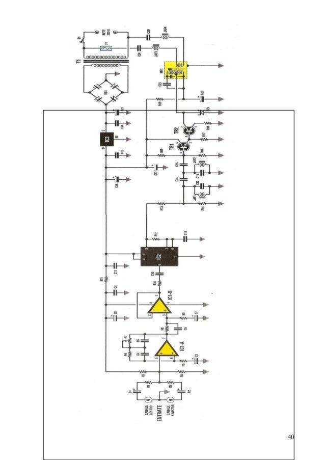 relazione power line communication