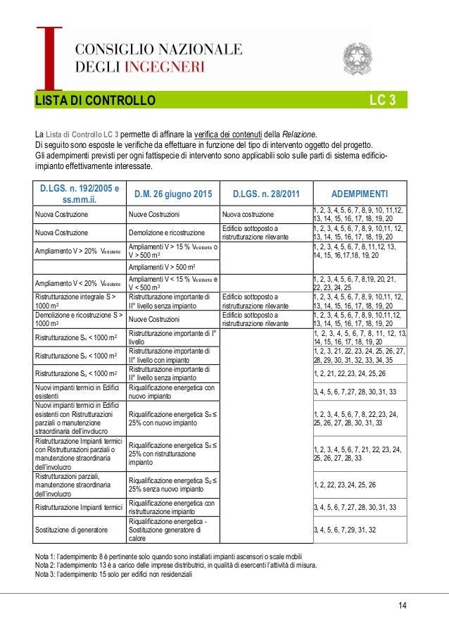 Relazione consumi energetici all linee guida 2016 for Lista punch per la costruzione di nuove abitazioni
