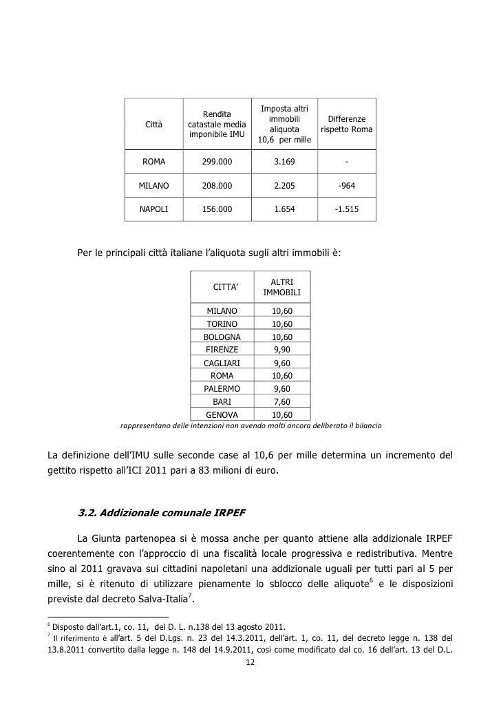 Bilancio 2012 napoli realfonzo - Aliquota imu napoli ...