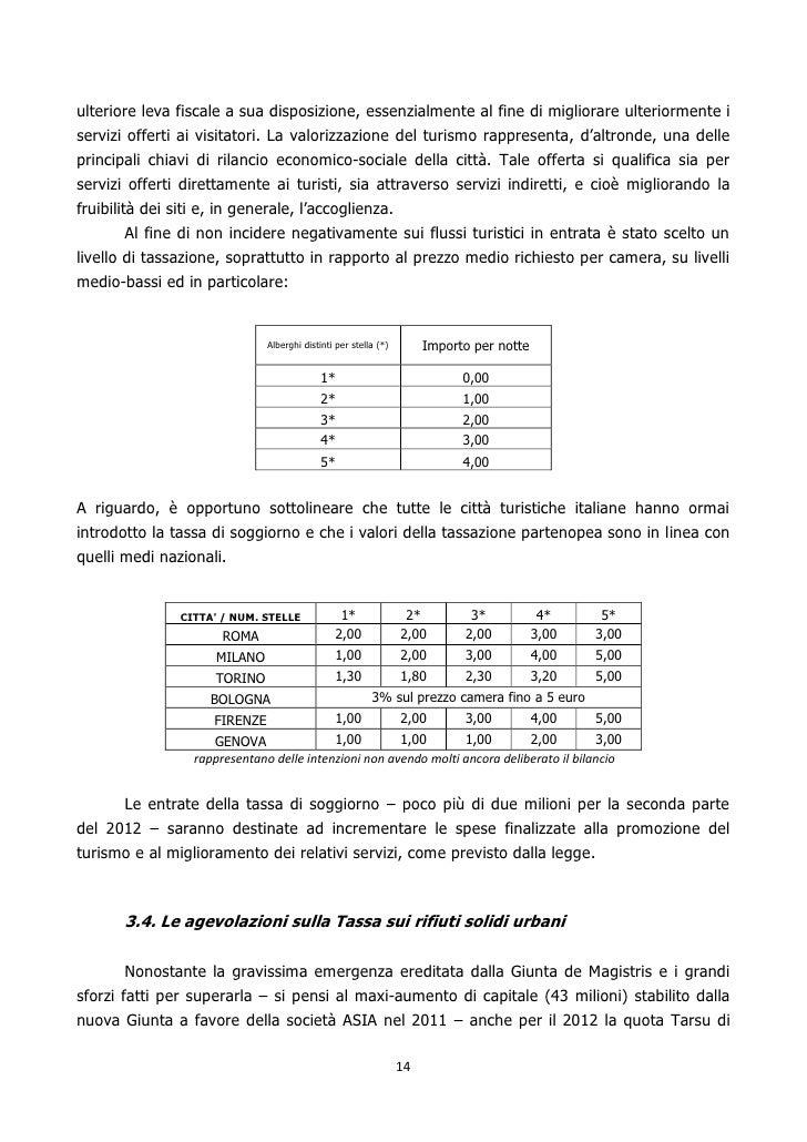 Bilancio 2012 Napoli Realfonzo