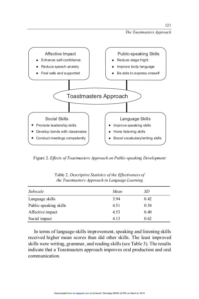 an analysis of the effects of public speaking anxiety on students The impact of a fundamentals of speech course on public speaking anxiety  their effects and enhance long-  in order to help students to reduce public speaking .