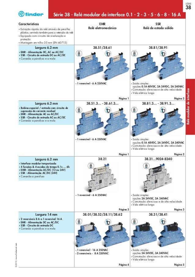 Largura 14 mm • 2 reversíveis 8 A o 1 reversível 16 A • EMR - Alimentação DC ou AC/DC • SSR - Circuito de entrada DC • Con...