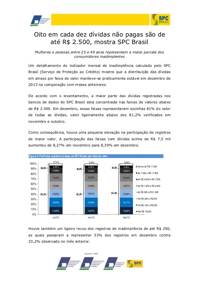 Oito em cada dez dívidas não pagas são de até R$ 2.500, mostra SPC Brasil Mulheres e pessoas entre 25 e 49 anos representa...
