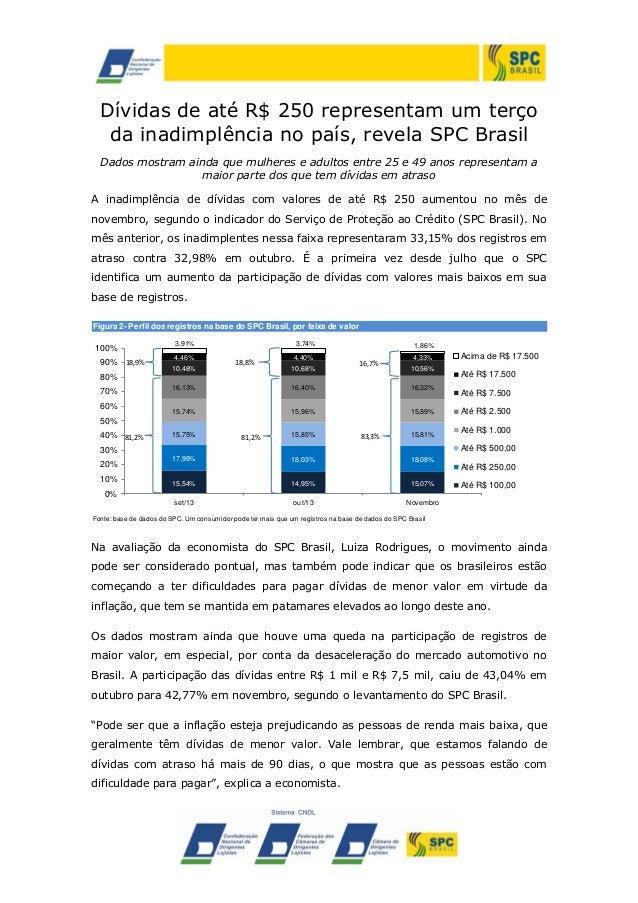 Dívidas de até R$ 250 representam um terço da inadimplência no país, revela SPC Brasil Dados mostram ainda que mulheres e ...