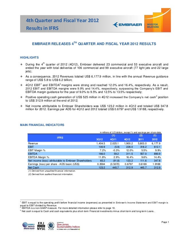 4th Quarter and Fiscal Year 2012     Results in IFRS           EMBRAER RELEASES 4TH QUARTER AND FISCAL YEAR 2012 RESULTSHI...