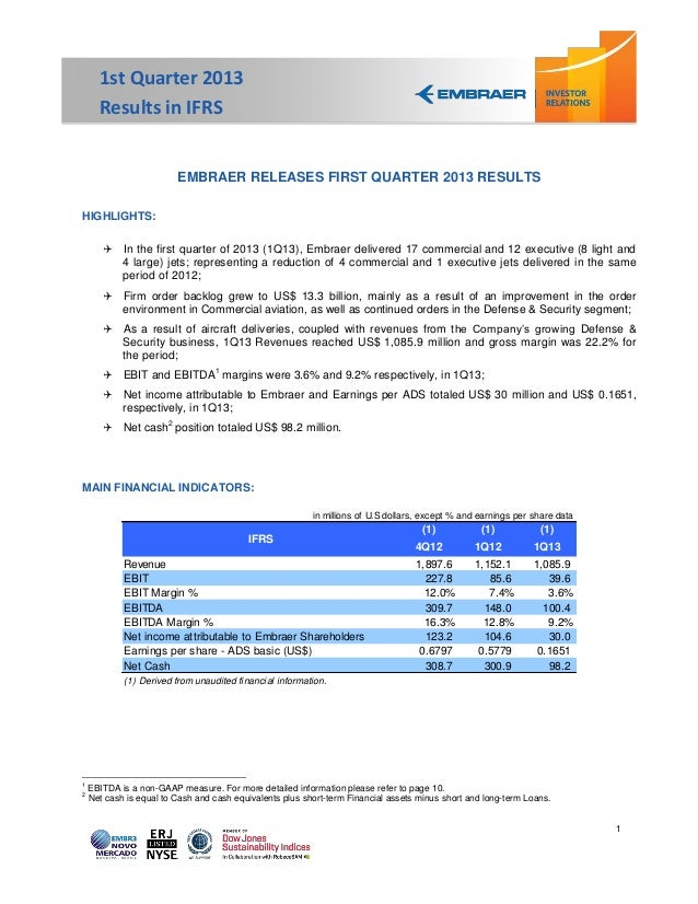 11st Quarter 2013Results in IFRSEMBRAER RELEASES FIRST QUARTER 2013 RESULTSHIGHLIGHTS: In the first quarter of 2013 (1Q13...