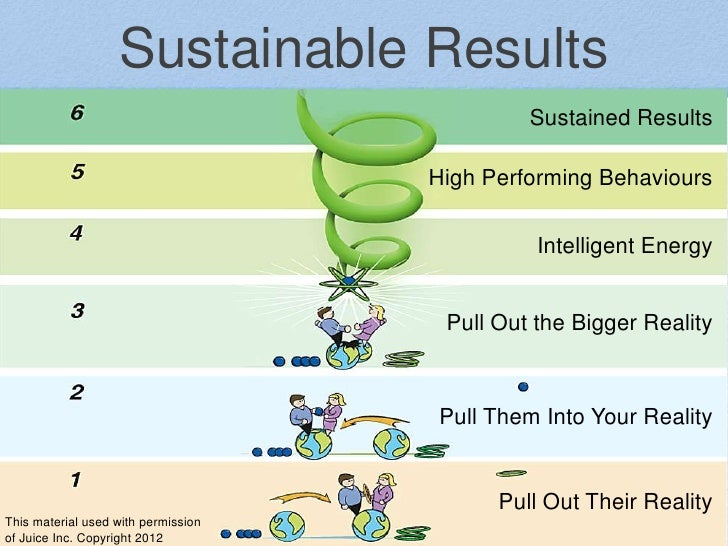Sustainable Results                                              Sustained Results                                     Hig...