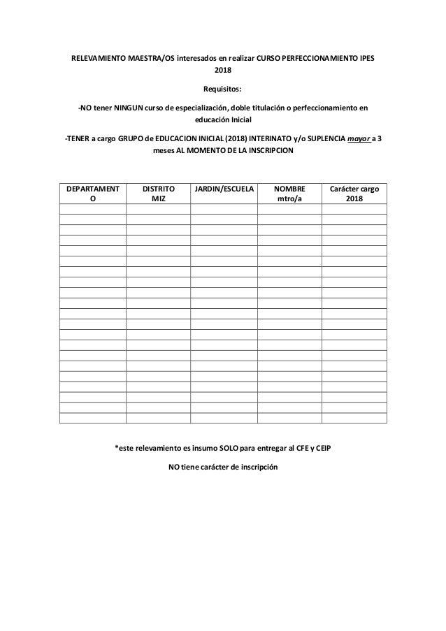 RELEVAMIENTO MAESTRA/OS interesados en realizar CURSO PERFECCIONAMIENTO IPES 2018 Requisitos: -NO tener NINGUN curso de es...