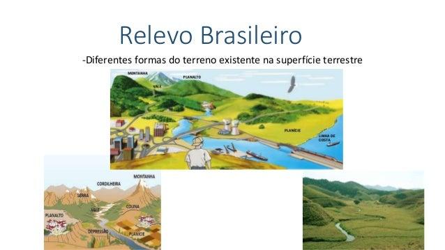 Relevo Brasileiro -Diferentes formas do terreno existente na superfície terrestre