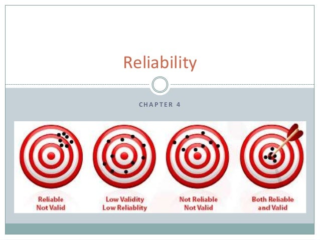 Reliability  CHAPTER 4
