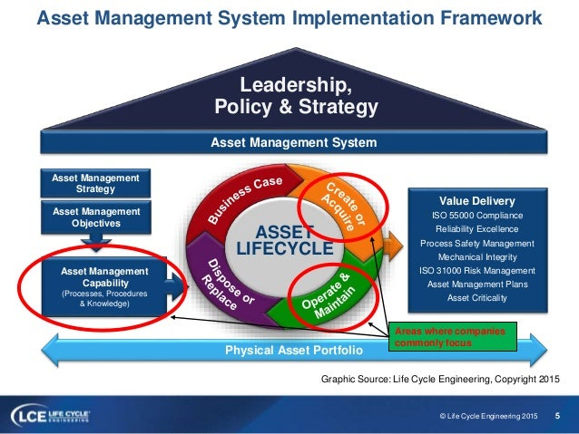 case 5 4 abrams company from management control systems What are management control systems  within a company is a complex endeavor in most cases,  for providing management with information.
