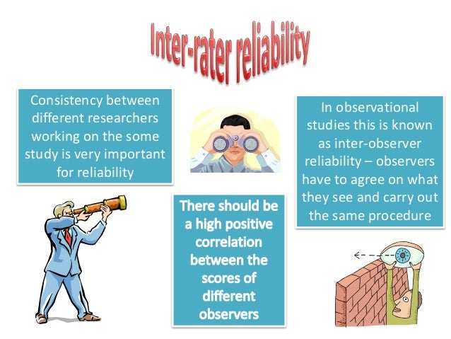 reliability in research methods Quantitative methods emphasize objective measurements and the statistical, mathematical, or numerical analysis of data collected through polls, questionnaires, and surveys, or by manipulating pre-existing statistical data using computational techniques quantitative research focuses on gathering.