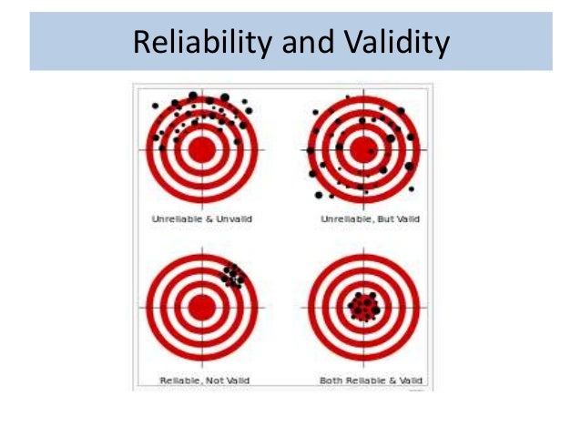 reliability and validity of interview in Developing and administering structured interviews the structured interview improves reliability and validity by using the same job -related questions for each.