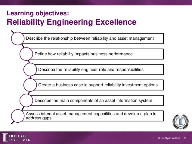 reliability engineering certification program certified reliability engineer