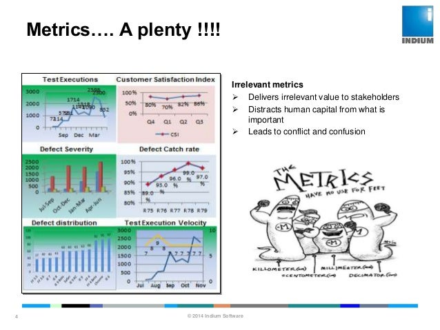 Reliable Relevant Metrics to the Right Audience - Manual Testing Whit…