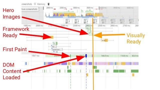 const subscribeBtn = document.querySelector('#subscribe'); subscribeBtn.addEventListener('click', (event) => { // Event li...