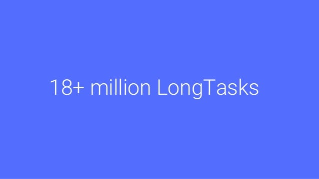 LongTasks directly delay Time to Interactive.