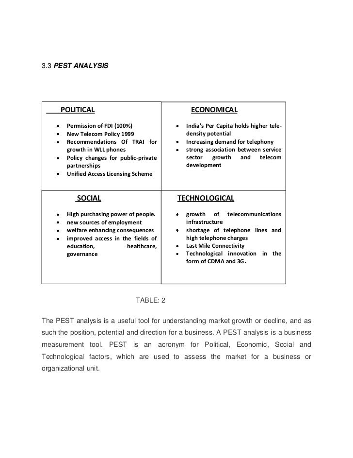 swot analysis of reliance communication Telecommunication market in india: case study of reliance communications by acknowledgement analysis of interview questionnaire44 question 01: swot analysis55 discussion55 strengths55.