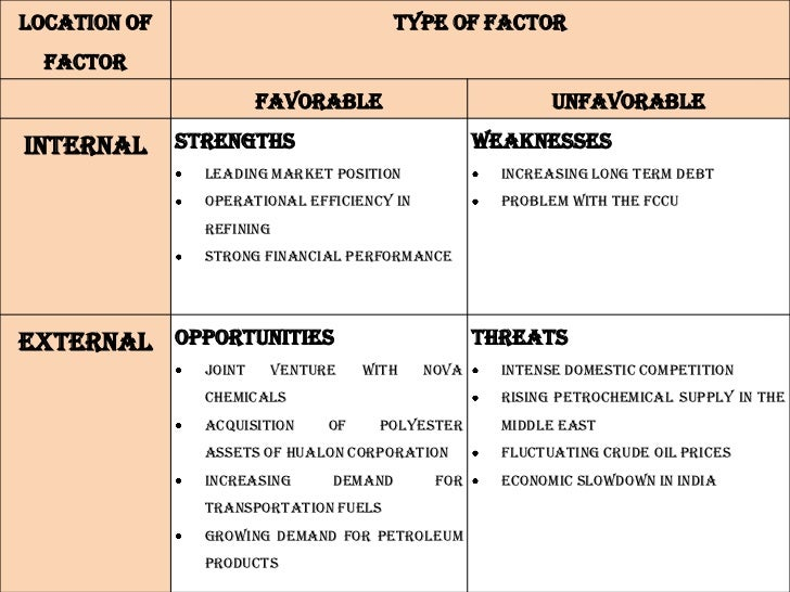 swot analysis of reliance petroleum Liquefied petroleum gas (lpg) market, by source, by end use and by geography- growth, future prospects and competitive analysis, 2017 - 2025, the global liquefied petroleum gas (lpg) market was valued at us$ 2668 bn in 2017, and is expected to each us$ 4579 bn by 2025, expanding at a cagr of 35% from 2017 to 2025.