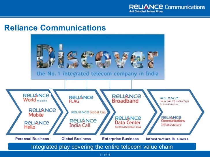 Reliance an introduction