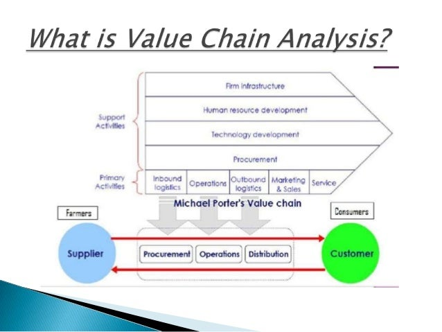 nike six value chain function A value system, or an industry value chain for example, a swot analysis can be used within the outbound logistics function to understand what its strengths and weaknesses are, and what opportunities there may be to improve that area.